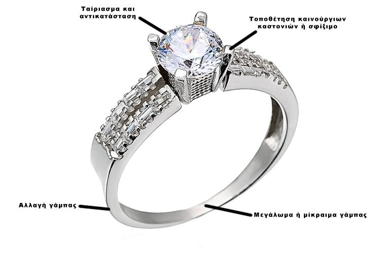 service κοσμημάτων vr-jewels